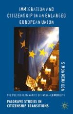 Introduction: The Politics of Immigration and Citizenship in an Enlarging European Union