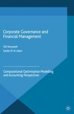 Sound Financial Management Strategies for Achieving Good Corporate Governance Practices