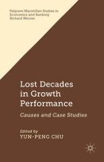 """Excessive Credits and the """"Lost Decades"""" in Growth Performance"""