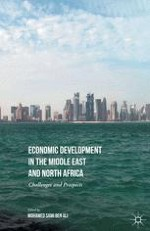The Role of Institutions in Economic Development