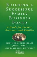 Independent Boards of Directors and Family Business: Introduction to a Powerful Alliance
