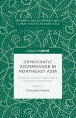 Measuring the Quality of Democratic Governance