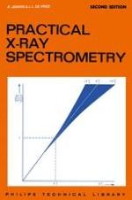 Physics of X-Rays