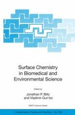 Water structuring at colloidal surfaces