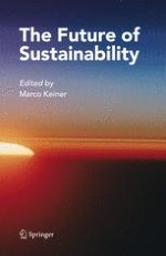 Reflections on Sustainability, Population Growth, and the Environment—2006