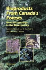 Forests as a Source of Bioproducts