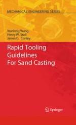 Sand Casting Processes