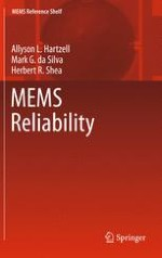 Introduction: Reliability of MEMS