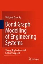 Concept-Oriented Modeling of Dynamic Behavior