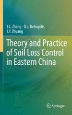 Ecological and Environmental Characteristics in the Hilly Region of Middle and Lower Yangtze River