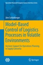 Process Planning in Supply Consortia