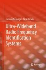 Basics of Radio Frequency Identification (RFID) Systems