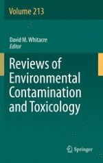 Pesticidal Copper (I) Oxide: Environmental Fate and Aquatic Toxicity