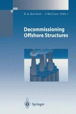 The Environmental Management Aspects of Decommissioning Offshore Structures