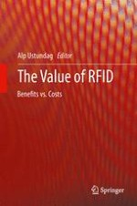 The Business Value of RFID