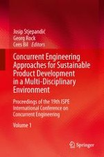 Key Performance Indicators For Design And Engineering Springerprofessional De