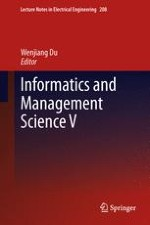 Research of Intelligent Uncertainty of Measurement Based on Computer-Aided Evaluation System