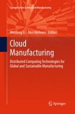 ICMS: A Cloud-Based Manufacturing System