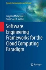 Impact of Semantic Web and Cloud Computing Platform on Software Engineering