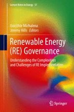 Introduction: Renewable Energy Governance: Is it Blocking the Technically Feasible?