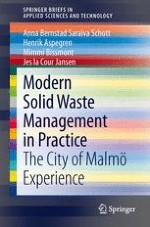 Sustainable Waste Management in a Changing Environment
