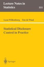 Introduction to Statistical Disclosure Control