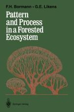 The Northern Hardwood Forest: A Model for Ecosystem Development