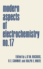 Perspectives in Electrochemical Physics