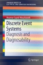 Introduction to the Diagnosis of Discrete Event Systems