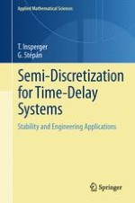 Introducing Delay in Linear Time-Periodic Systems