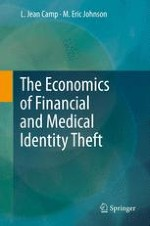 Identity in Economics, and in Context