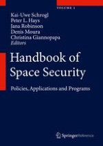 International Space Security Setting: An Introduction