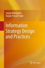 Understanding IT Strategy