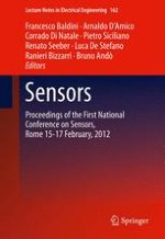 Beyond Human Senses: Technologies, Strategies, Opportunities, and New Responsibilities