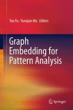Multilevel Analysis of Attributed Graphs for Explicit Graph Embedding in Vector Spaces