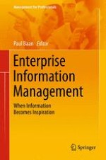 Information Productivity: An Introduction to Enterprise Information Management