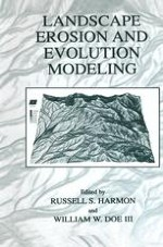 Introduction to Soil Erosion and Landscape Evolution Modeling