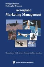 Marketing in the Aeronautics and Space Industry