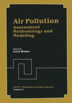 Air Quality Management Systems