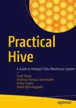 Setting the Stage for Hive: Hadoop