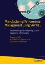 Manufacturing Performance Management: An Overview