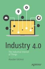 Introduction to the Industrial Internet