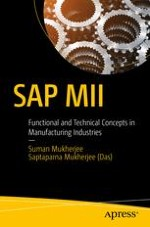 SAP MII Overview
