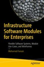 Introduction to Infrastructure Modules