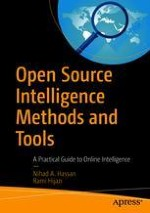 The Evolution of Open Source Intelligence