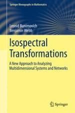 Isospectral Matrix Reductions