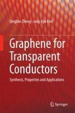 Introduction to Transparent Conductive Films