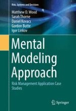 An Introduction to Mental Modeling
