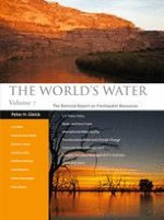 Climate Change and Transboundary Waters