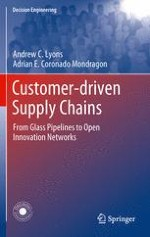 The Development of Supply Chain Strategy